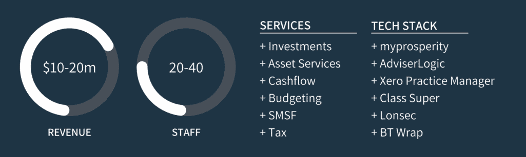 Integral stats image